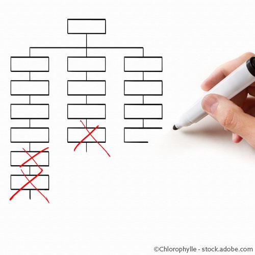 Restrukturierung_Beratungswerk